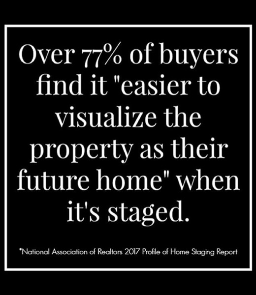Easier to visualize properties that are staged